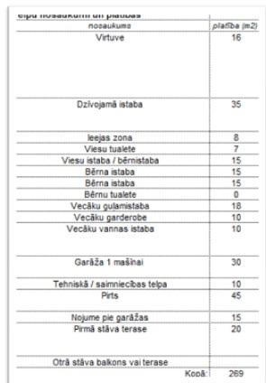 Telpu_saraksts